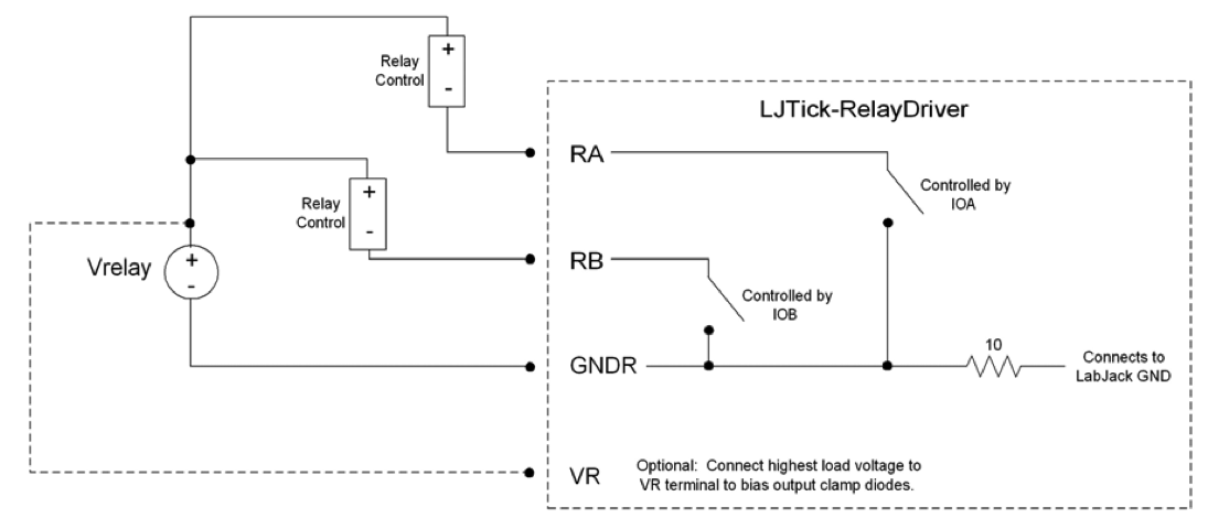 LABJACK RELAY DRIVER FOR MAC
