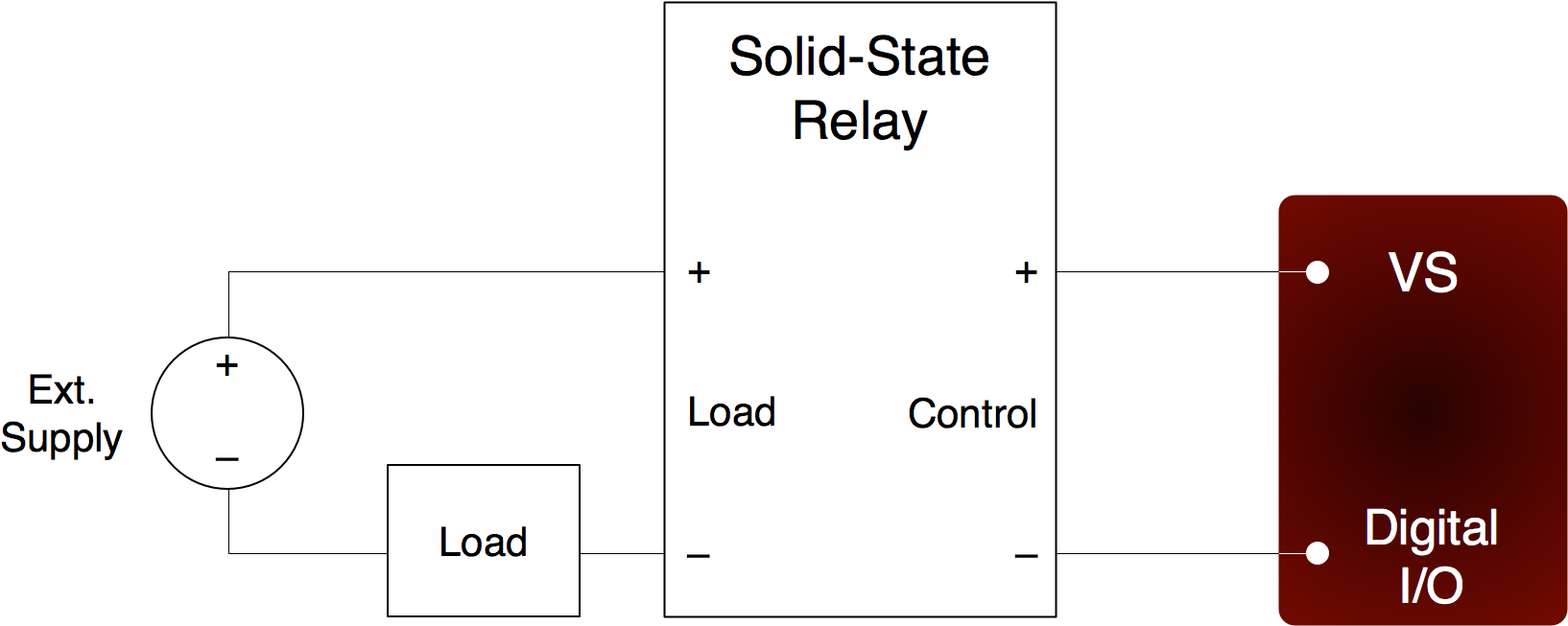 Controlling Relays App Note Labjack Ssr Wiring Diagram Dc Using A Usb Ethernet Wifi Multifunction Daq Device To Control Solid State