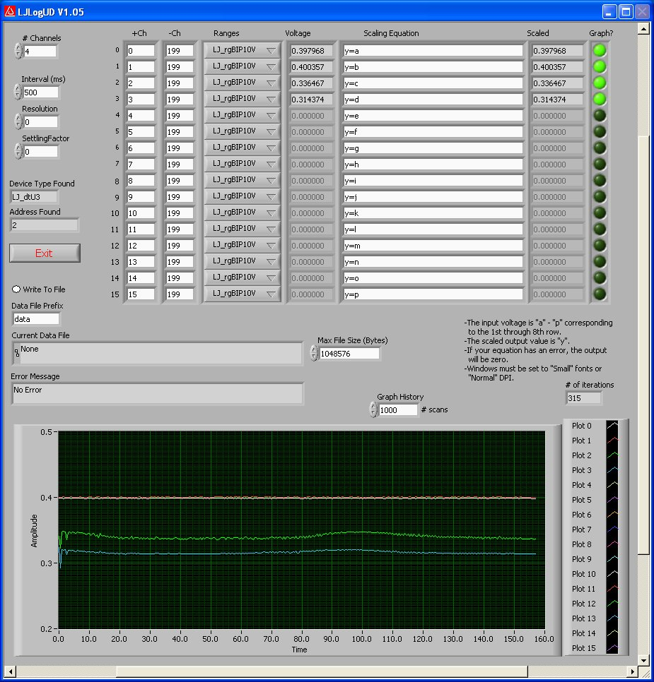 Ljlogud Windows Only Labjack Still Need To Use 18 Fets Going Off This Binary Decimal Converter Ljstream We Suggest That You If Possible And Go Too Fast For Do Then Switch Ljstreamud