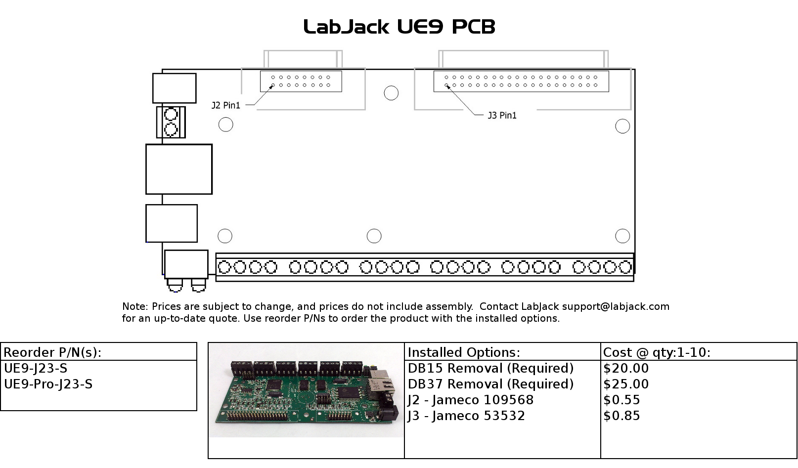 Ue9 Datasheet Possibly Related To Quotopamp Application Unity Gain Bufferquot Circuits J23 S The Standard Conversion Of Oem
