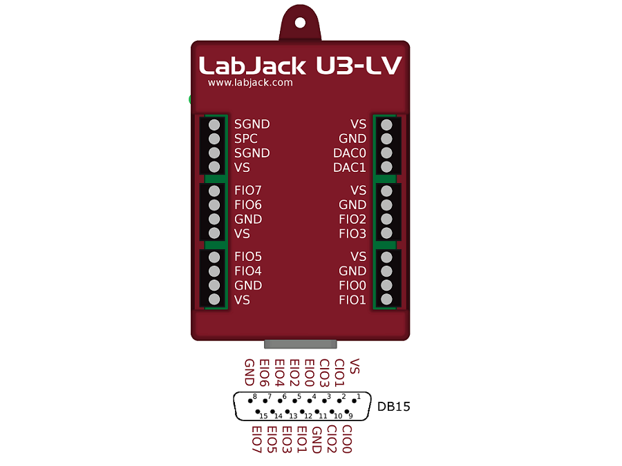 LabJack U3-LV Low Cost USB DAQ Device Hardware Description