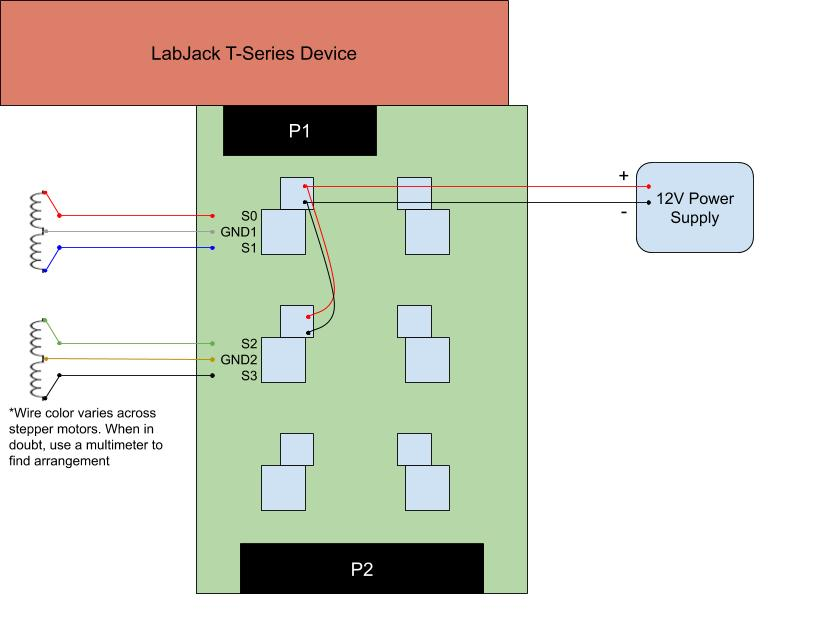 Recommended hardware diagram for controlling stepper motors with LabJack T-Series devices (T7 and T4 DAQ)