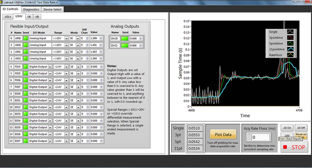 Interface Innovations Data Acquisition and Graphing image with LabJack USB, Ethernet, WiFi DAQ Devices