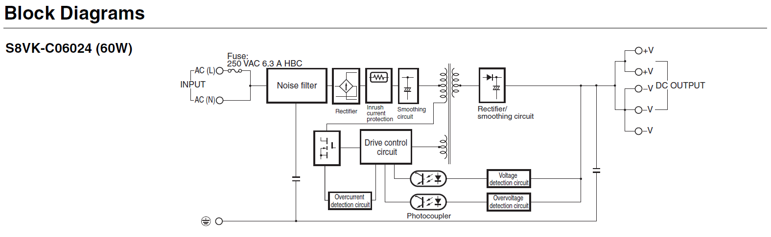 t4 1 block diagram