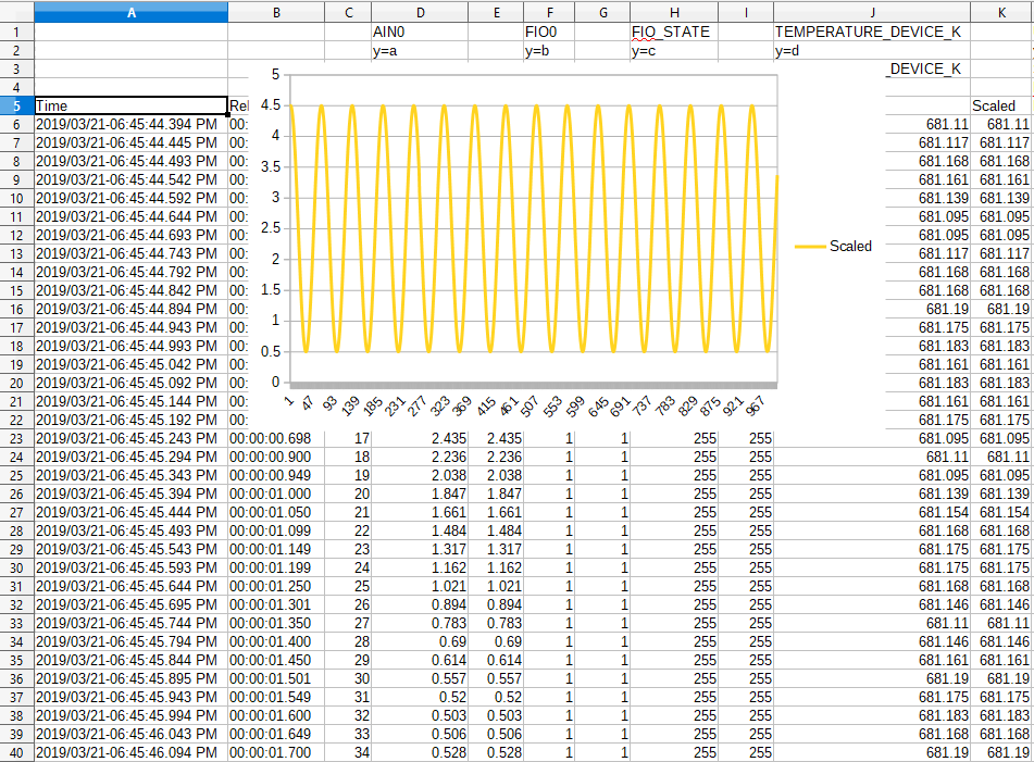 Graph LJLogM data with spreadsheet tool.
