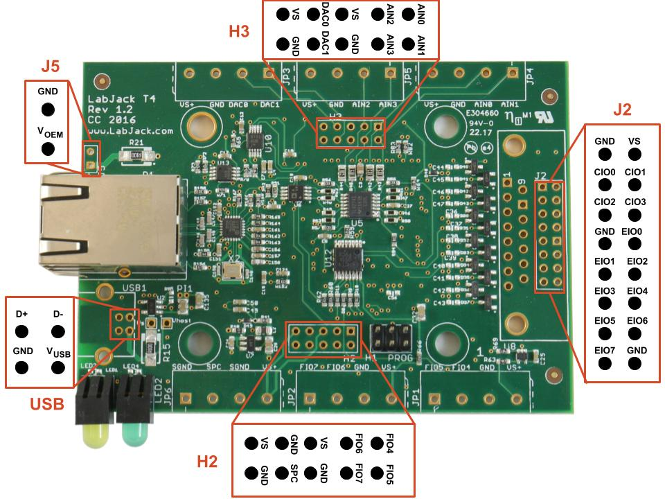 T4-OEM DAQ Device Pin-Out/pin reference