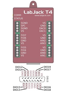 T4 Dedicated Digital I/O (DIO12-DIO19)