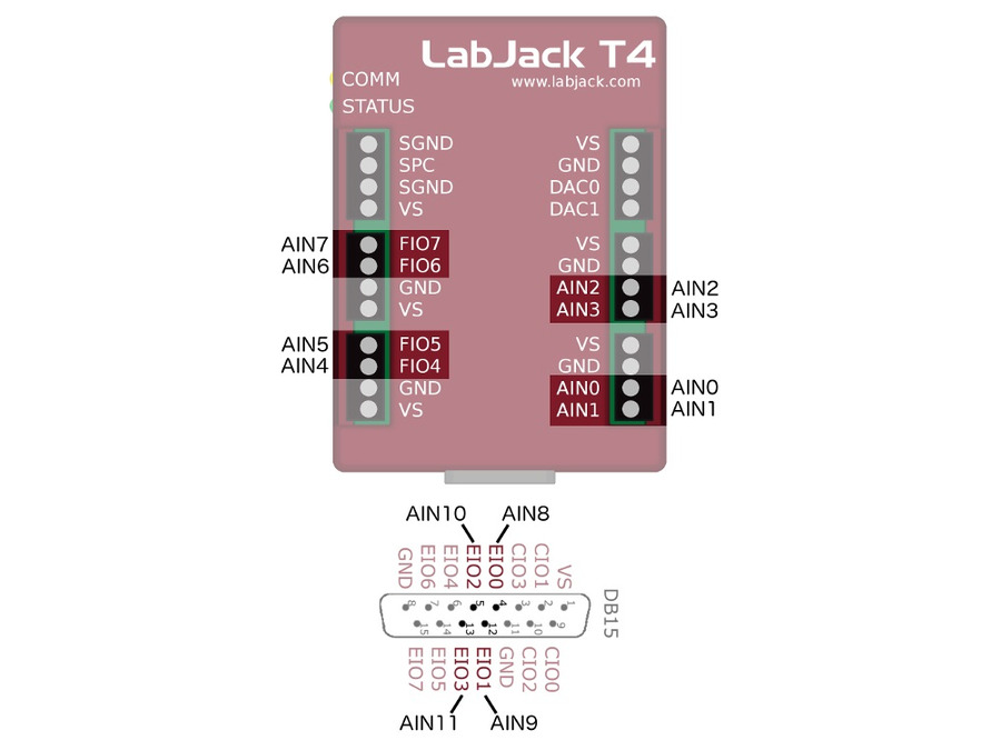 T4 Analog Inputs Hardware Overview